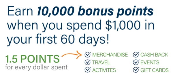Credit Card 10k points in 60days